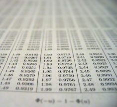 統計学の有意差って何や?p値って何?