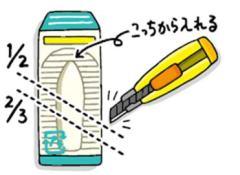 坐薬の入れる方向と切り方 by けいしゅけのブログ薬局情報館