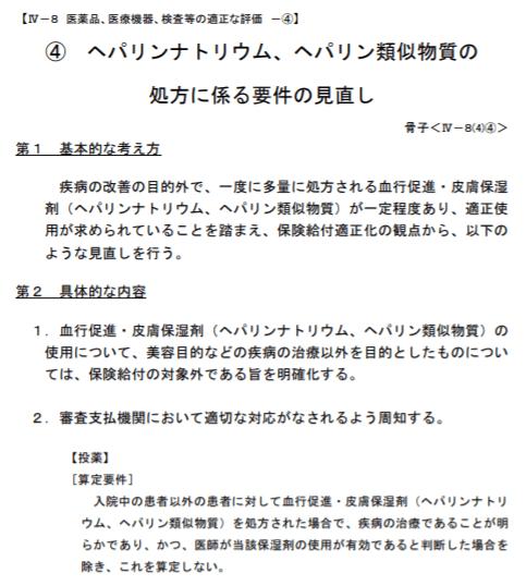 平成30年1月24日 ヒルドイドの処方に関する中医協で示された方針