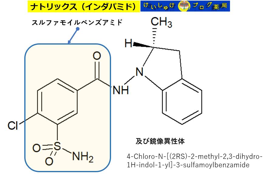 ナトリックス(インダパミド)の構造式
