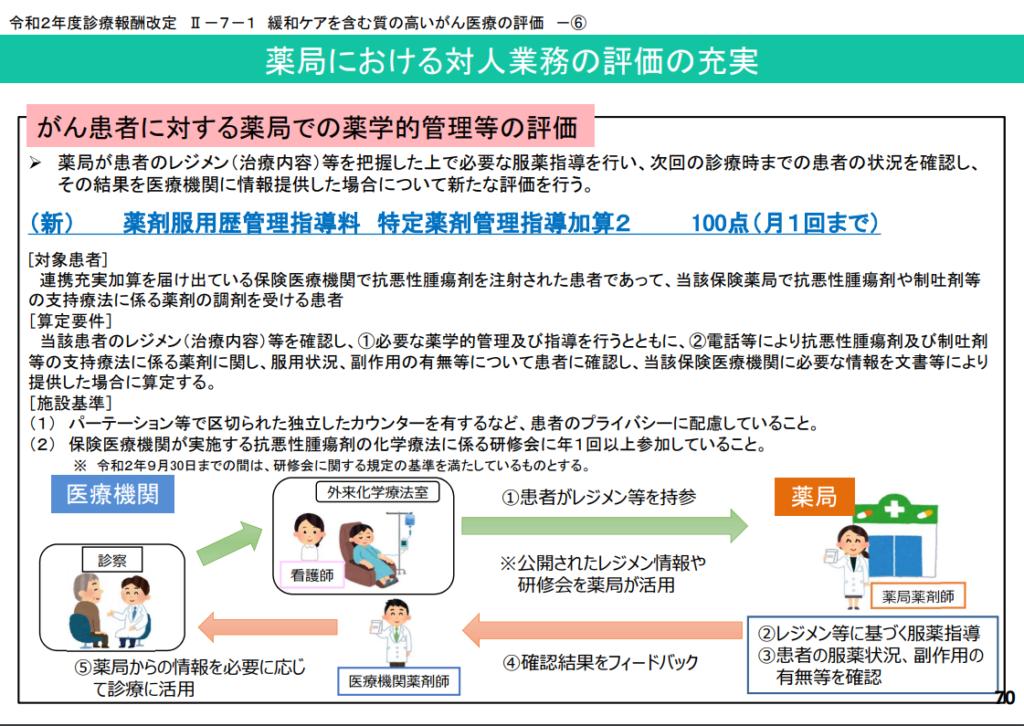 【全体版】令和2年度診療報酬改定の概要p.70