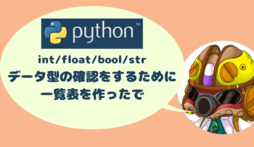 Pythonの基礎#6 データ型(int/float/bool/str)の一覧表